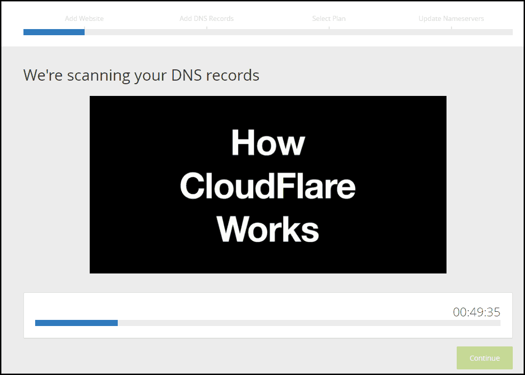 Scansione Cloudflare